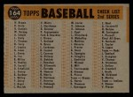 1960 Topps #164  Reds Team Checklist  Back Thumbnail