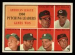 1961 Topps #48  1960 AL Pitching Leaders  -  Bud Daley / Art Ditmar / Chuck Estrada / Frank Lary / Milt Pappas / Jim Perry Front Thumbnail