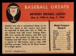 1961 Fleer #54   Tony Lazzeri Back Thumbnail
