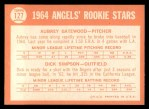 1964 Topps #127  Angels Rookies  -  Dick Simpson / Aubrey Gatewood Back Thumbnail