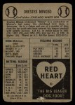 1954 Red Heart #22   Minnie Minoso Back Thumbnail