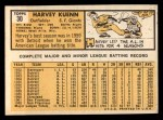 1963 Topps #30  Harvey Kuenn  Back Thumbnail