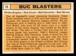 1963 Topps #18  Buc Blasters    -  Smoky Burgess / Dick Stuart / Roberto Clemente / Bob Skinner Back Thumbnail