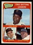 1965 Topps #1  AL Batting Leaders  -  Elston Howard / Tony Oliva / Brooks Robinson Front Thumbnail