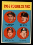1963 Topps #253  Rookies  -  Deacon Jones / John Wojcik / Pete Jernigan / Len Gabrielson Front Thumbnail