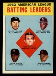 1963 Topps #2  AL Batting Leaders  -  Mickey Mantle / Chuck Hinton / Floyd Robinson / Pete Runnels / Norm Siebern Front Thumbnail