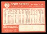 1964 Topps #145   Norm Siebern Back Thumbnail