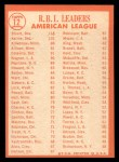 1964 Topps #12  1963 AL RBI Leaders  -  Al Kaline / Harmon Killebrew / Dick Stuart Back Thumbnail
