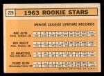 1963 Topps #228   -  Tony Oliva / Max Alvis / Bob Bailey / Ed Kranepool  Rookies   Back Thumbnail