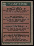 1975 Topps #617   Rookie Infielders    -  Mike Cubbage / Doug DeCinces / Reggie Sanders / Manny Trillo Back Thumbnail