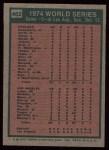 1975 Topps #462  1974 World Series - Game #2  -  Walter Alston / Joe Ferguson Back Thumbnail