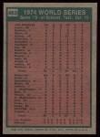 1975 Topps #463  1974 World Series - Game #3  -  Rollie Fingers Back Thumbnail