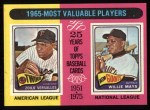 1975 Topps #203   -  Zoilo Versalles / Willie Mays 1965 MVPs Front Thumbnail