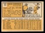 1963 Topps #203  Leo 'Chico' Cardenas  Back Thumbnail