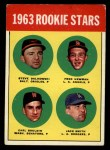 1963 Topps #496  Rookies    -  Jack Smith / Carl Bouldin / Steve Dalkowski / Fred Newman Front Thumbnail