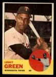 1963 Topps #198  Lenny Green  Front Thumbnail