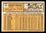1963 Topps #190   Minnie Minoso Back Thumbnail
