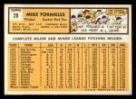 1963 Topps #28 WHT Mike Fornieles  Back Thumbnail