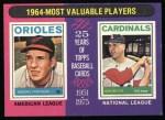 1975 Topps #202  1964 MVPs  -  Brooks Robinson / Ken Boyer Front Thumbnail