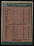 1975 Topps #466  1974 World Series - Summary - A's Do it Again  -  Rollie Fingers / Reggie Jackson / Dick Williams Back Thumbnail