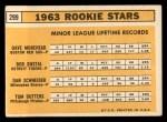 1963 Topps #299   -  Dave Morehead / Tom Butters / Dan Schneider / Bob Dustal Rookies   Back Thumbnail