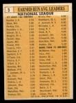 1963 Topps #5  NL ERA Leaders  -  Sandy Koufax / Don Drysdale / Bob Gibson / Bob Shaw / Bob Purkey Back Thumbnail