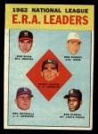 1963 Topps #5  NL ERA Leaders  -  Sandy Koufax / Don Drysdale / Bob Gibson / Bob Shaw / Bob Purkey Front Thumbnail