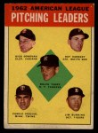 1963 Topps #8  AL Pitching Leaders  -  Jim Bunning / Camilo Pascual / Dick Donovan / Ray Herbert / Ralph Terry Front Thumbnail