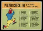 1963 Fleer #0   Checklist  Front Thumbnail