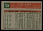 1959 Topps #150   Stan Musial Back Thumbnail