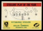 1964 Philadelphia #154  Pittsburgh Steelers  -  Buddy Parker    Front Thumbnail