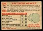 1956 Topps #100 CEN Orioles Team  Back Thumbnail