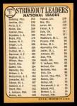 1968 Topps #11  NL Strikeout Leaders  -  Jim Bunning / Ferguson Jenkins / Gaylord Perry Back Thumbnail