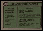 1974 Topps #521   Indians Leaders    -  Ken Aspromonte / Clay Bryant / Tony Pacheco Back Thumbnail