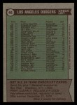 1976 Topps #46  Dodgers Team Checklist  -  Walter Alston Back Thumbnail
