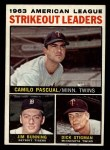 1964 Topps #6  1963 AL Strikeout Leaders  -  Camilo Pascual / Jim Bunning / Dick Stigman Front Thumbnail