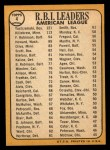 1968 Topps #4  1967 AL RBI Leaders  -  Harmon Killebrew / Frank Robinson / Carl Yastrzemski Back Thumbnail