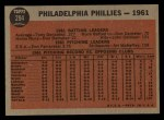 1962 Topps #294  Phillies Team  Back Thumbnail