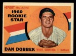 1960 Topps #123   -  Dan Dobbek Rookies Front Thumbnail