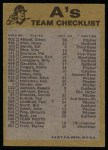 1974 Topps Red Team Checklists #18  Athletics Team Checklist  Back Thumbnail