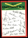 1974 Topps Red Team Checklists #18  Athletics Team Checklist  Front Thumbnail