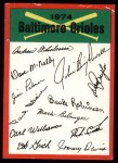 1974 Topps Red Team Checklists #2  Orioles Team Checklist  Front Thumbnail