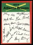1974 Topps Red Team Checklists #1   -       Braves Team Checklist Front Thumbnail