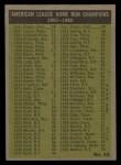 1961 Topps #44  AL HR Leaders  -  Rocky Colavito / Jim Lemon / Mickey Mantle / Roger Maris Back Thumbnail