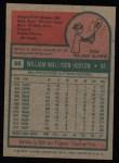 1975 Topps #66  Willie Horton  Back Thumbnail