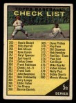 1961 Topps #361 BLK Checklist 5  Front Thumbnail