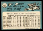1965 Topps #442  Vic Power  Back Thumbnail
