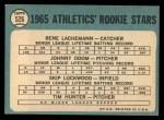 1965 Topps #526  Athletics Rookies  -  Catfish Hunter / Johnny Odom / Skip Lockwood / Rene Lachemann Back Thumbnail