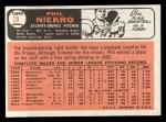 1966 Topps #28  Phil Niekro  Back Thumbnail