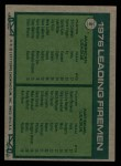 1977 Topps #8  Leading Firemen  -  Bill Campbell / Rawly Eastwick Back Thumbnail